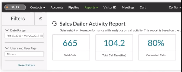 Sales dialer analytics