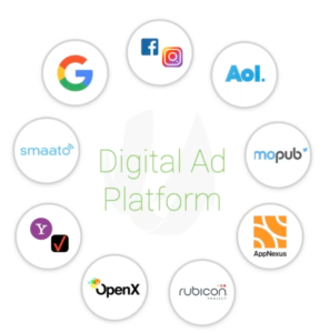 Digital Ad Platform SharpSpring